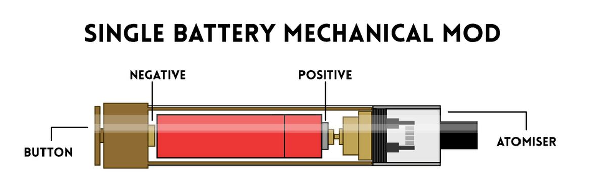 The most complete guide to vaping safely in mech mod. We teach you Ohm's law, what you need to know about batteries, etc.